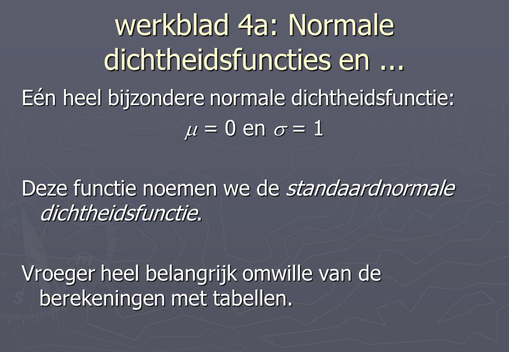 werkblad 4a: Normale dichtheidsfuncties en ...