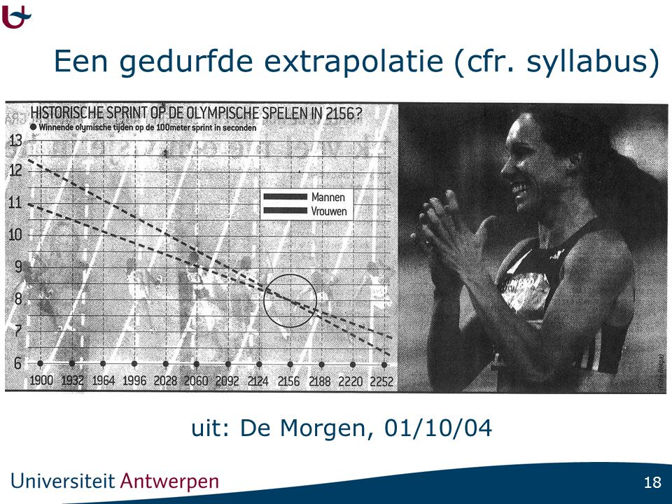 Een gedurfde extrapolatie (cfr. syllabus)