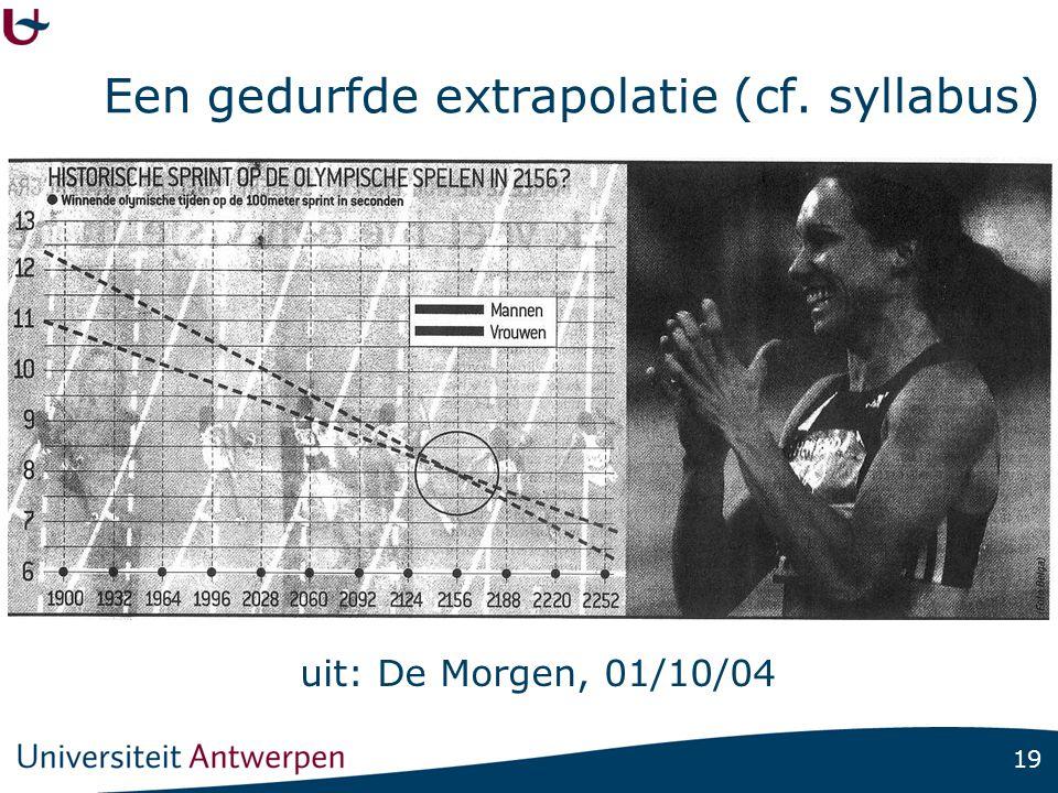 Een gedurfde extrapolatie (cf. syllabus)