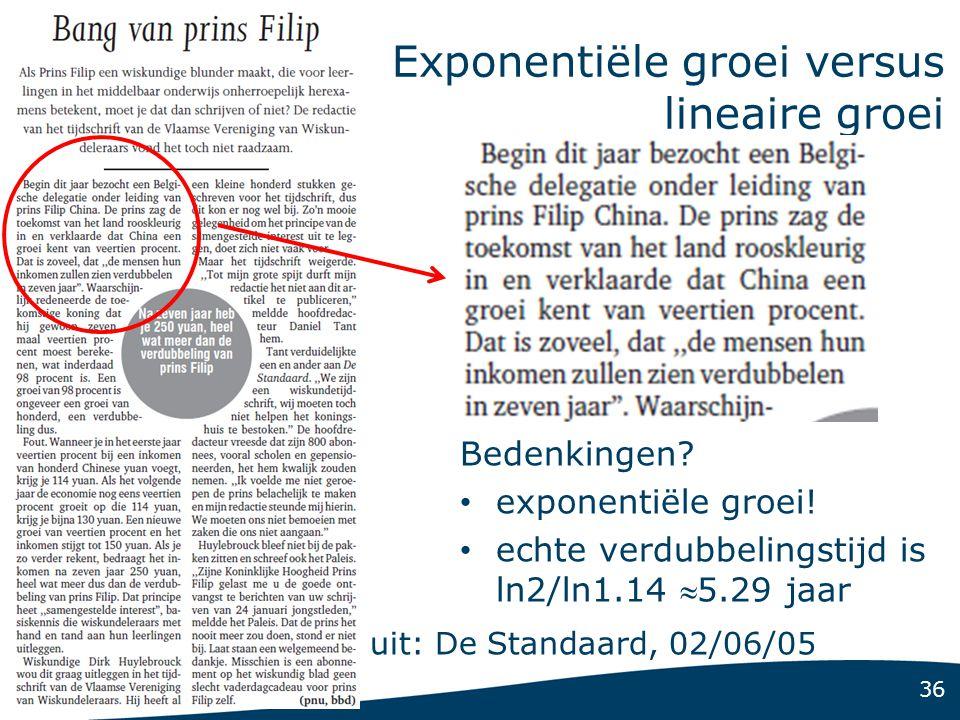 Met de tv bij de hand… Een stukje uit het VRT-nieuws over Laundry Day 2009 (Techno-evenement) http://www.deredactie.be/permalink/1.592741.