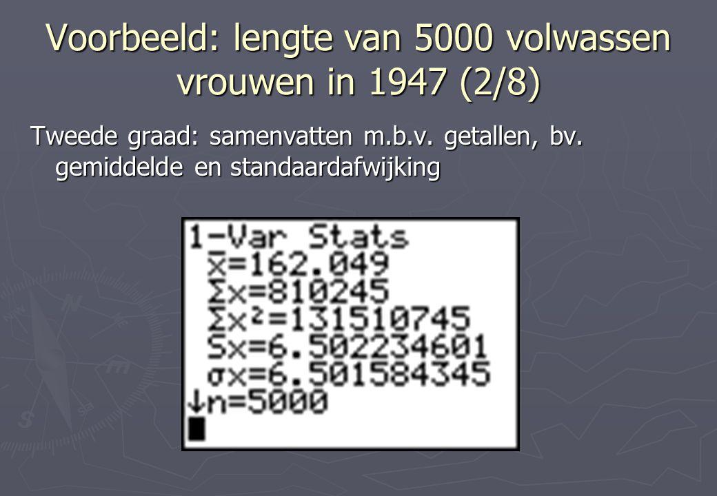 Voorbeeld: lengte van 5000 volwassen vrouwen in 1947 (2/8)