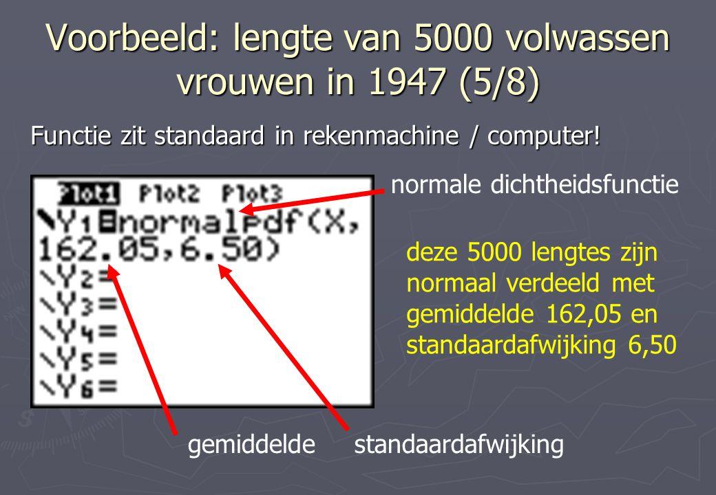 Voorbeeld: lengte van 5000 volwassen vrouwen in 1947 (5/8)