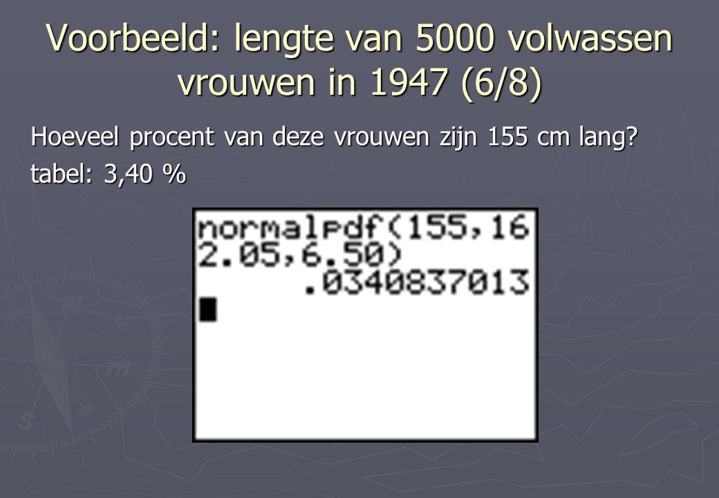 Voorbeeld: lengte van 5000 volwassen vrouwen in 1947 (6/8)