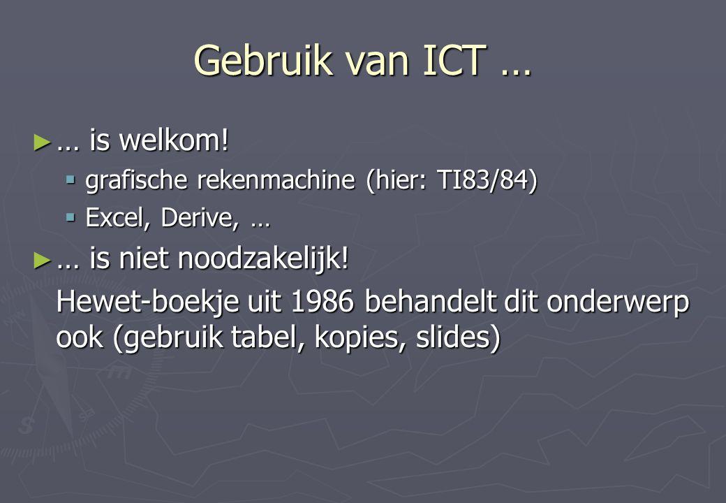 Gebruik van ICT … … is welkom! … is niet noodzakelijk!
