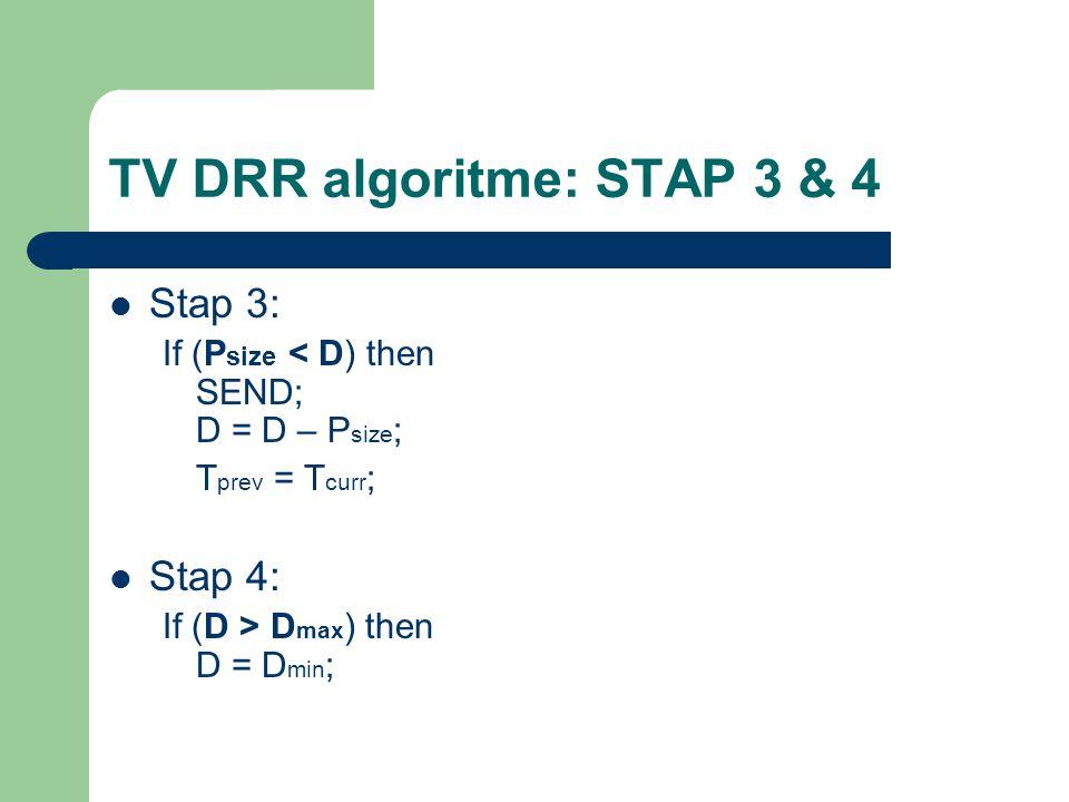 TV DRR algoritme: STAP 3 & 4
