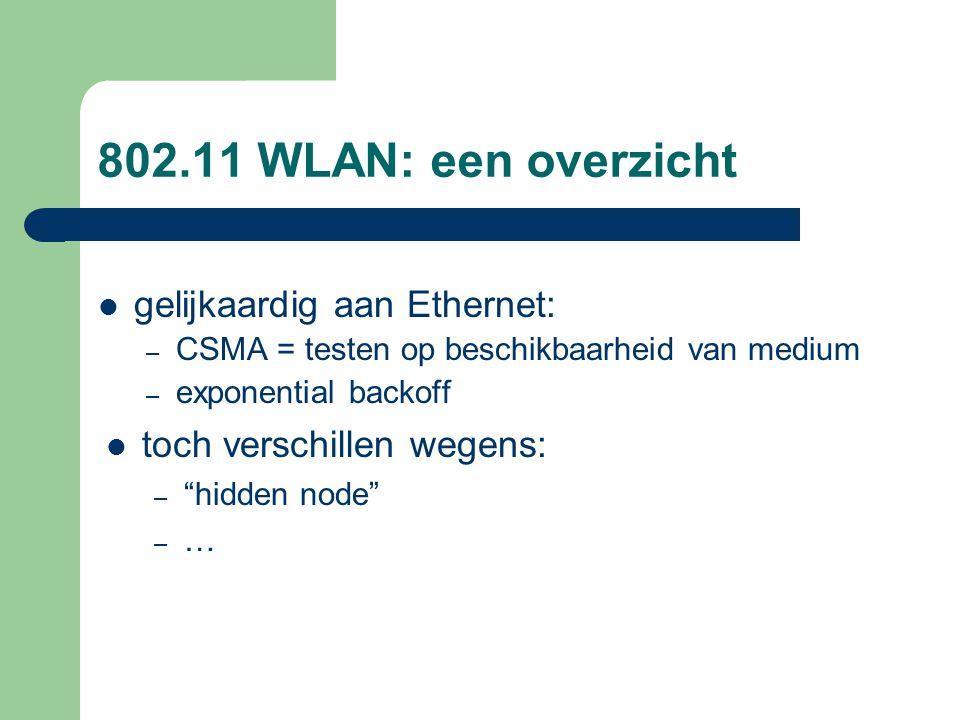 802.11 WLAN: een overzicht gelijkaardig aan Ethernet:
