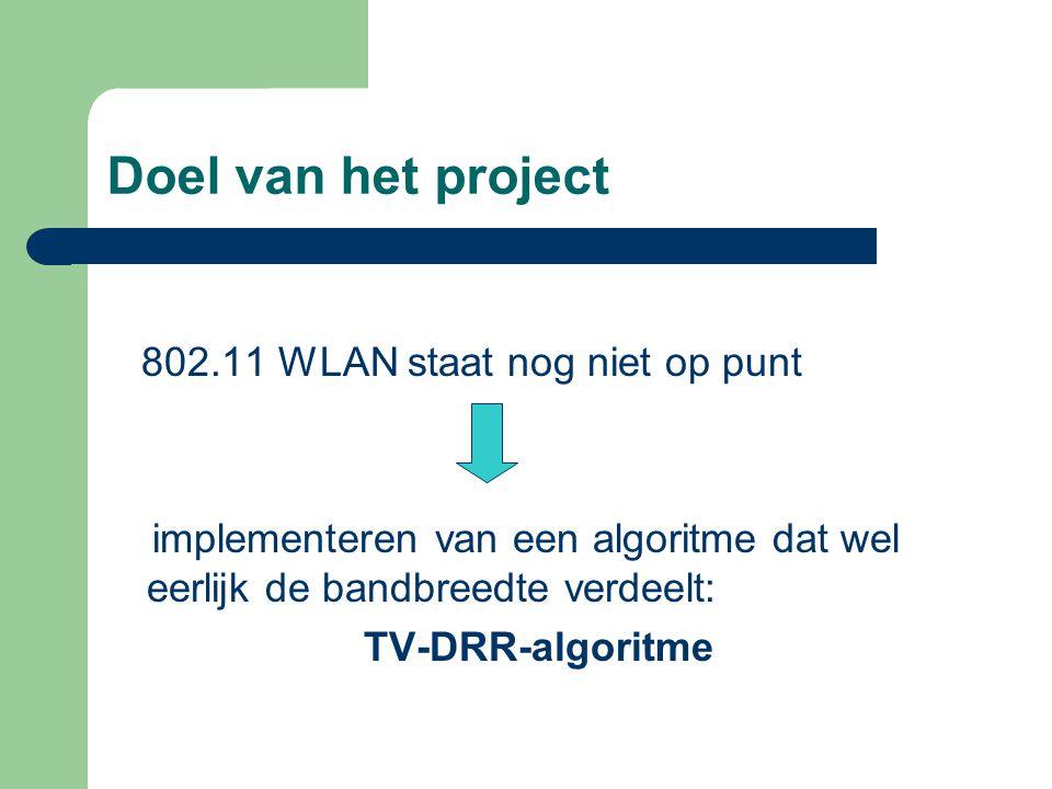 Doel van het project 802.11 WLAN staat nog niet op punt