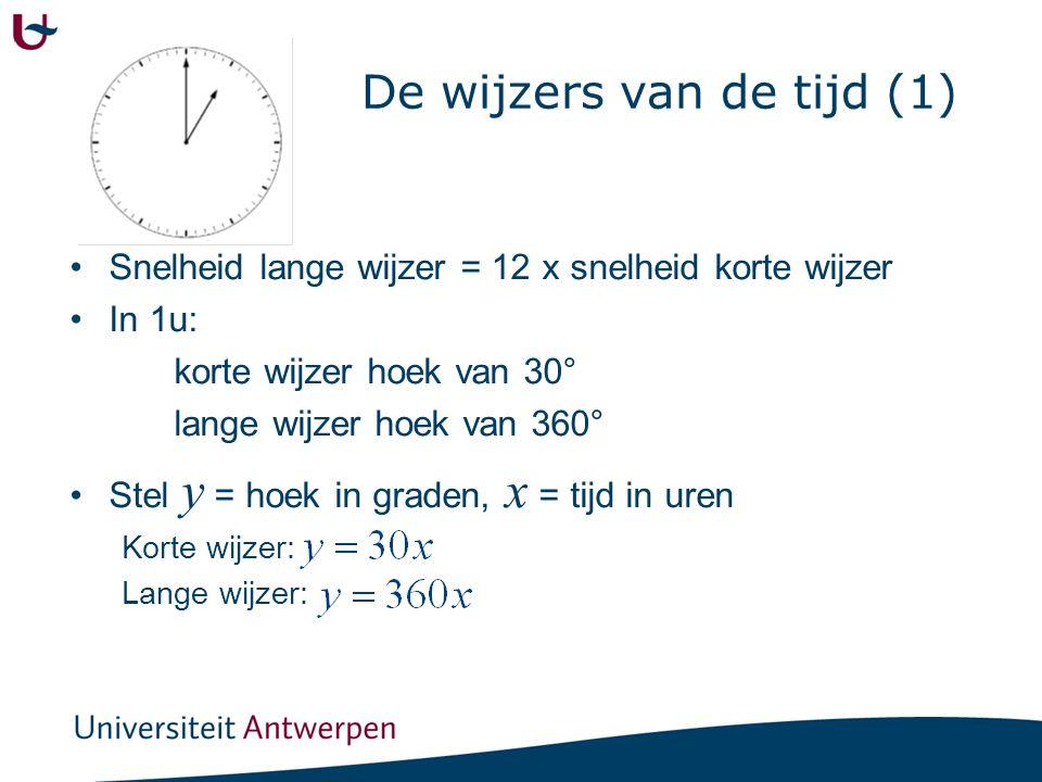 De wijzers van de tijd (2)