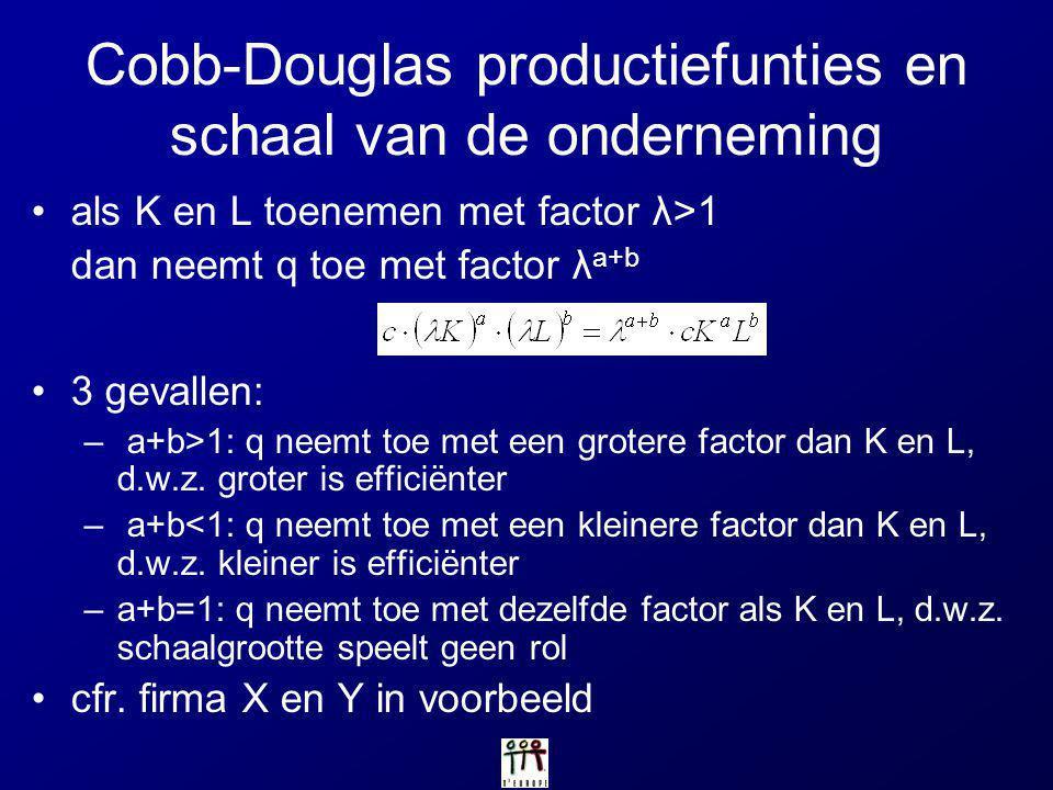 Cobb-Douglas productiefunties en schaal van de onderneming