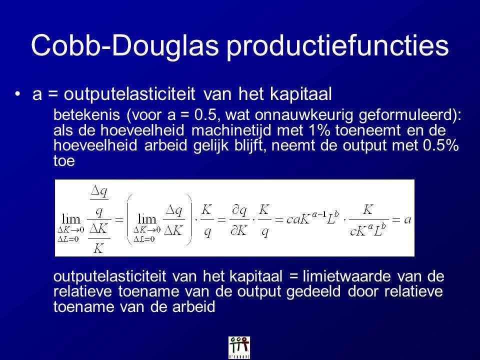 Cobb-Douglas productiefuncties