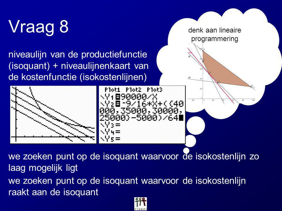 denk aan lineaire programmering
