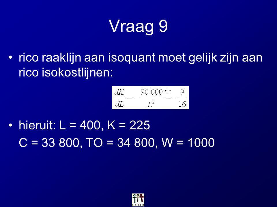 Vraag 9 rico raaklijn aan isoquant moet gelijk zijn aan rico isokostlijnen: hieruit: L = 400, K = 225.