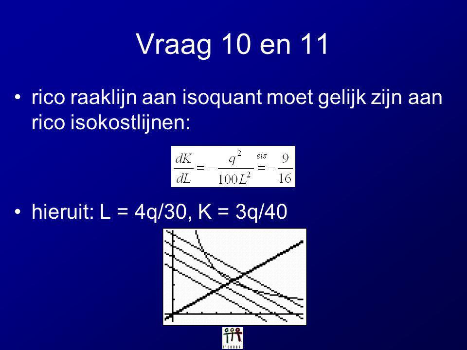 Vraag 10 en 11 rico raaklijn aan isoquant moet gelijk zijn aan rico isokostlijnen: hieruit: L = 4q/30, K = 3q/40.