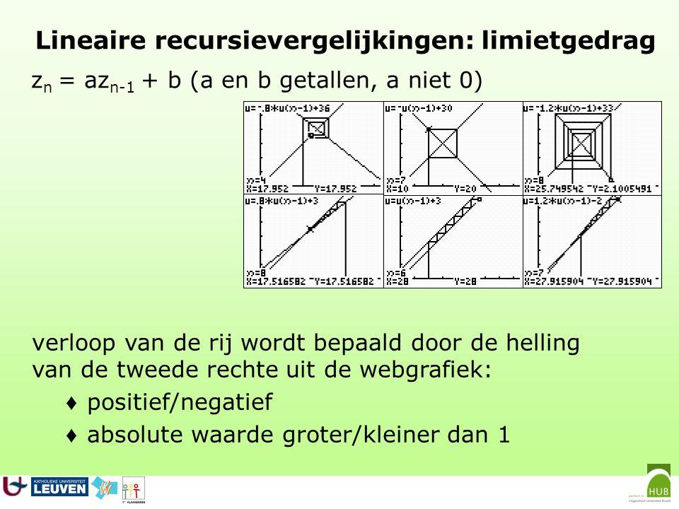 Lineaire recursievergelijkingen: limietgedrag