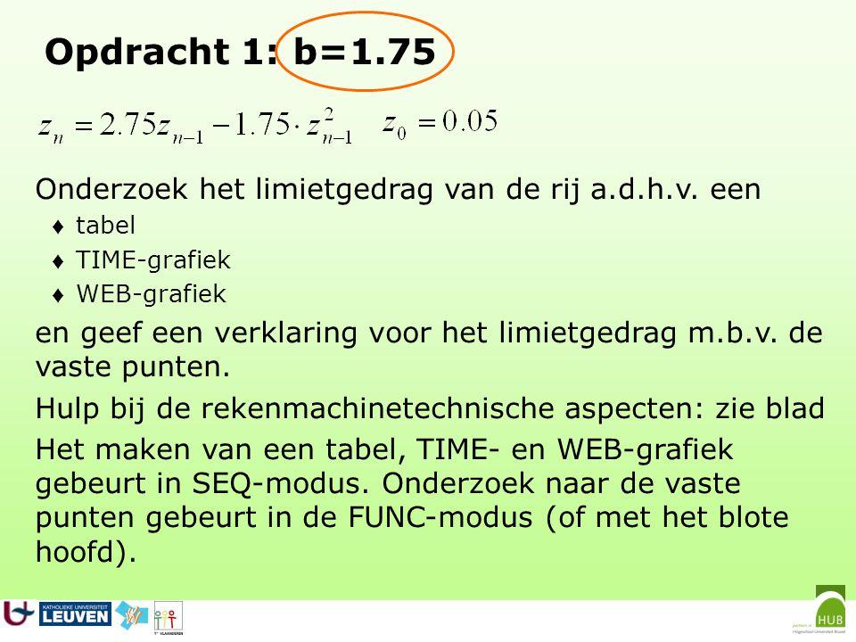 Opdracht 1: b=1.75 Onderzoek het limietgedrag van de rij a.d.h.v. een