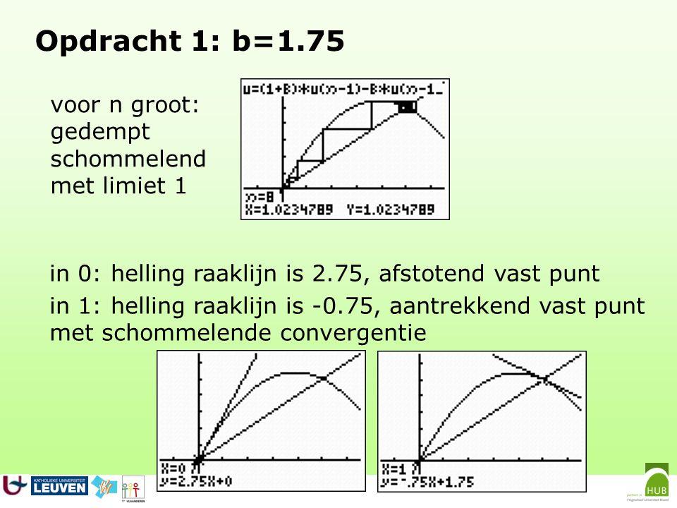 Opdracht 1: b=1.75 voor n groot: gedempt schommelend met limiet 1