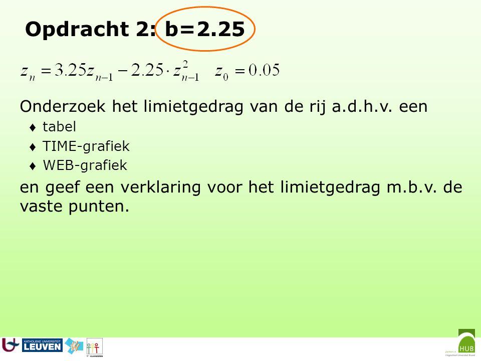 Opdracht 2: b=2.25 Onderzoek het limietgedrag van de rij a.d.h.v. een
