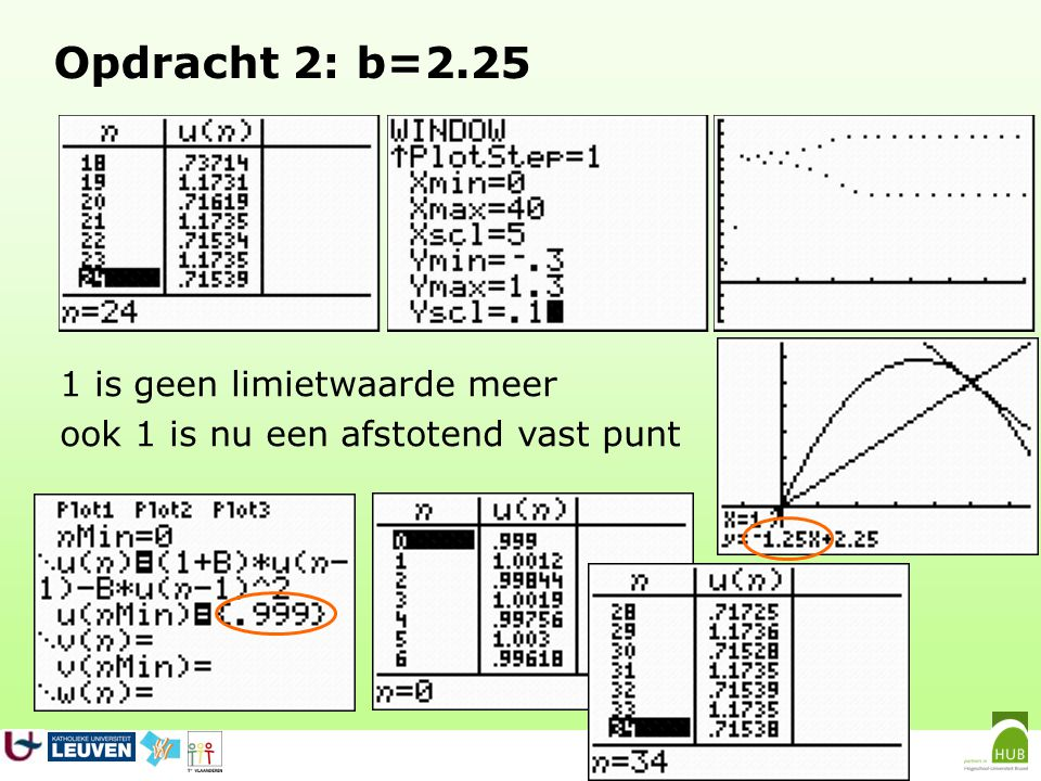 Opdracht 2: b=2.25 1 is geen limietwaarde meer