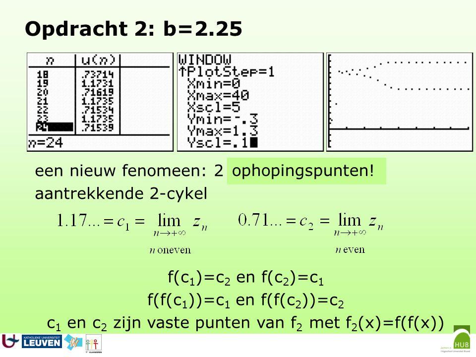 Opdracht 2: b=2.25 een nieuw fenomeen: 2 limietwaarden!