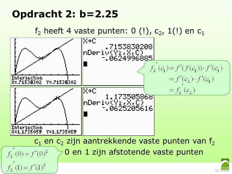 Opdracht 2: b=2.25 f2 heeft 4 vaste punten: 0 (!), c2, 1(!) en c1
