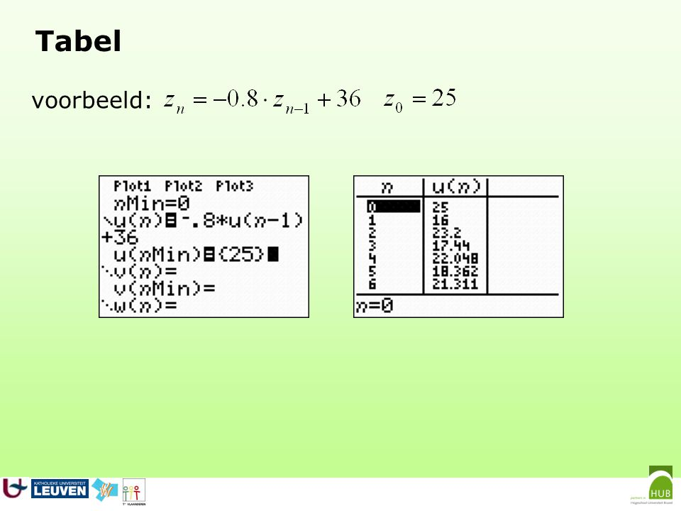Tabel voorbeeld: Voorlopig geen zorgen maken over de bediening van de rekenmachine!