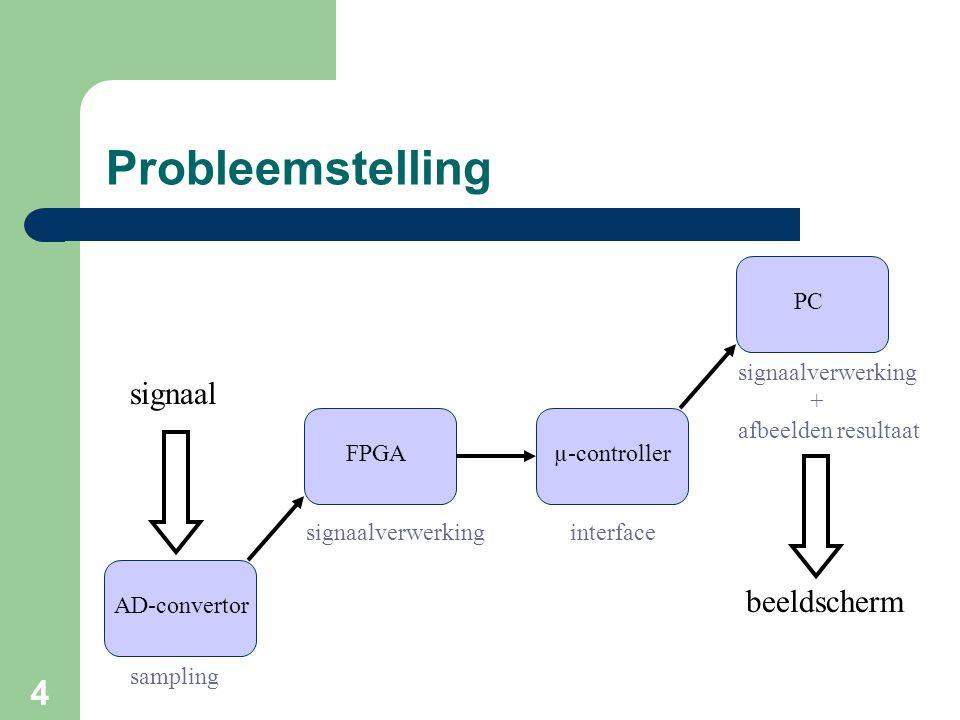 Probleemstelling signaal beeldscherm PC