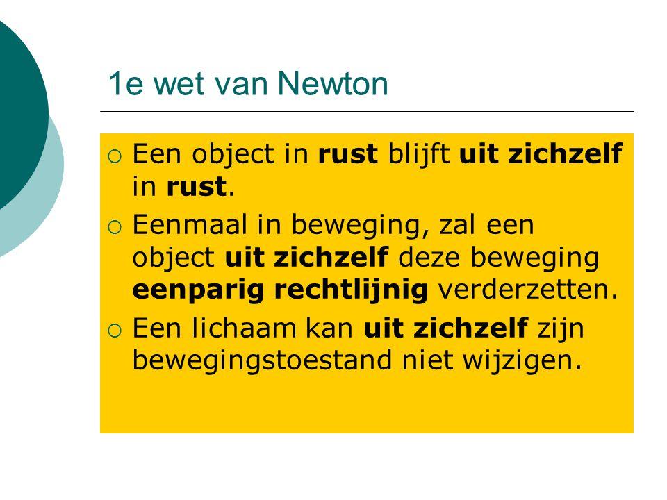 1e wet van Newton Een object in rust blijft uit zichzelf in rust.
