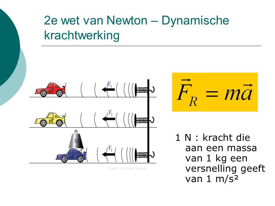 2e wet van Newton – Dynamische krachtwerking