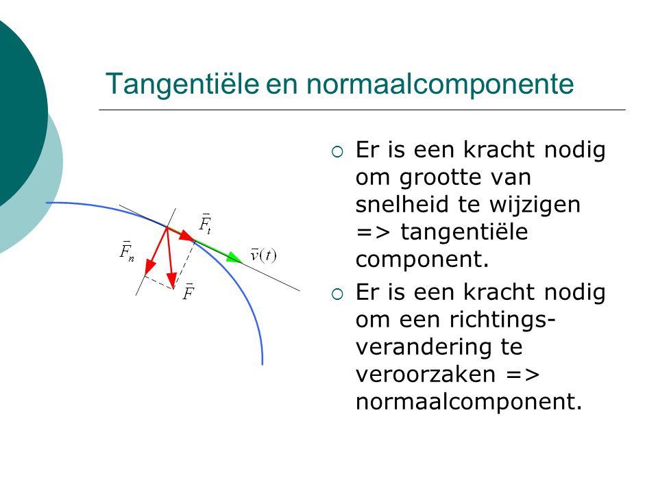 Tangentiële en normaalcomponente