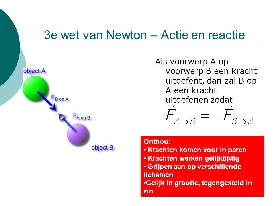 3e wet van Newton – Actie en reactie