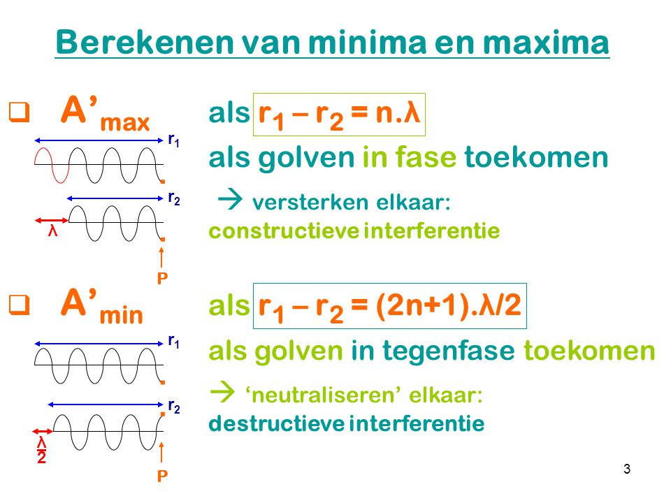 Berekenen van minima en maxima