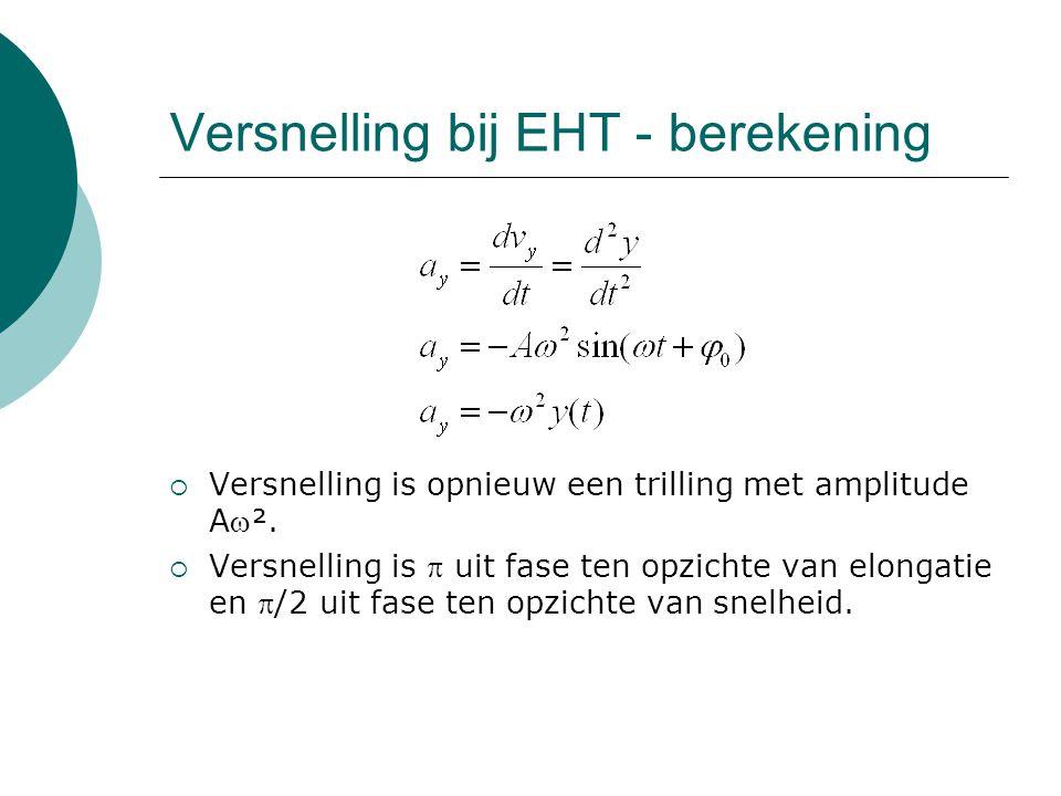 Versnelling bij EHT - berekening