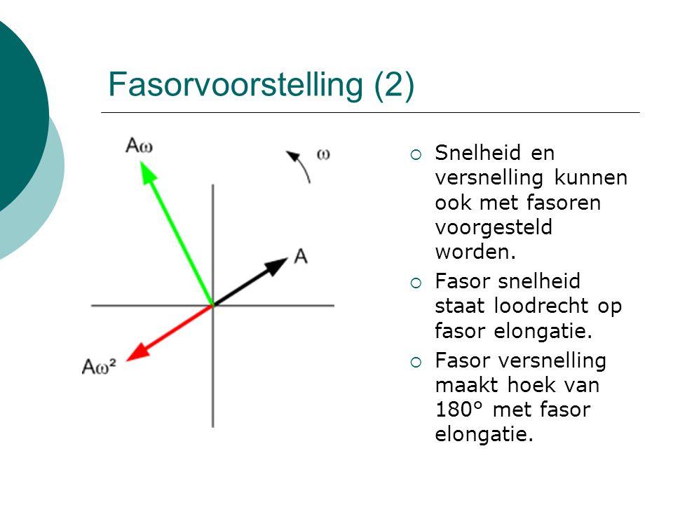 Fasorvoorstelling (2) Snelheid en versnelling kunnen ook met fasoren voorgesteld worden. Fasor snelheid staat loodrecht op fasor elongatie.