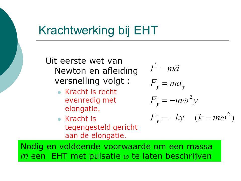 Krachtwerking bij EHT Uit eerste wet van Newton en afleiding versnelling volgt : Kracht is recht evenredig met elongatie.