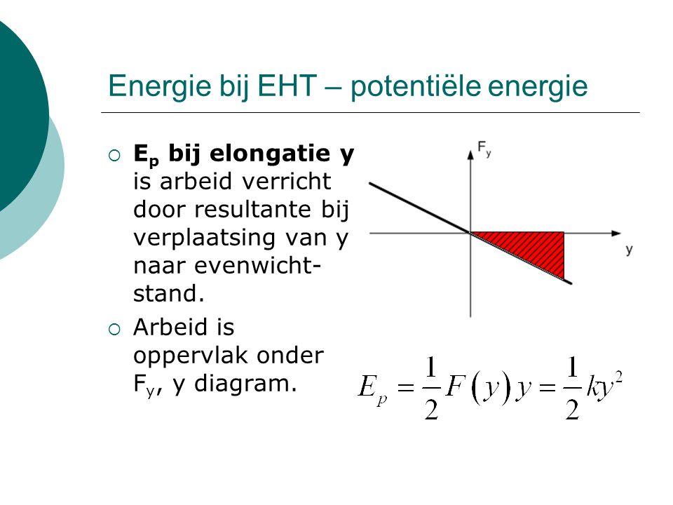 Energie bij EHT – potentiële energie