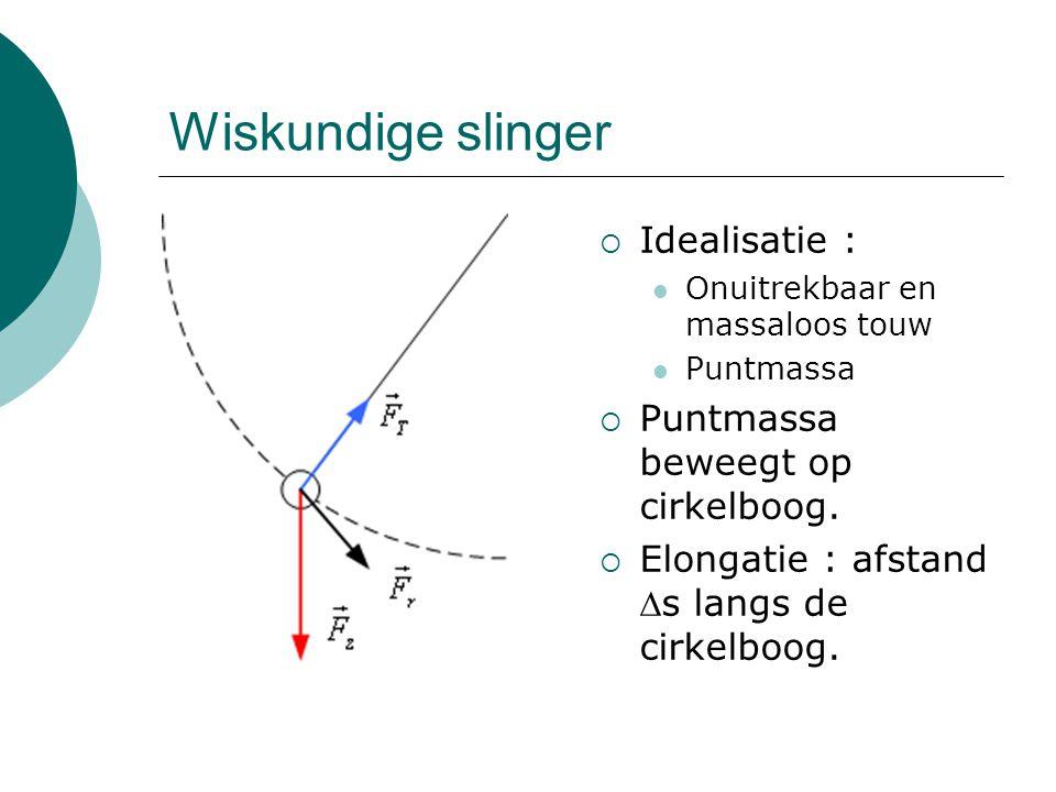 Wiskundige slinger Idealisatie : Puntmassa beweegt op cirkelboog.