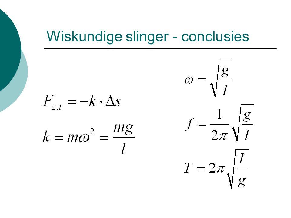 Wiskundige slinger - conclusies