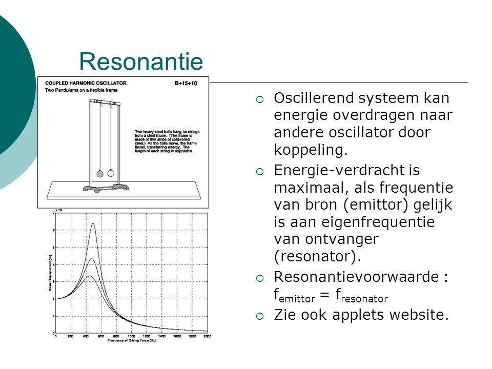 Resonantie Oscillerend systeem kan energie overdragen naar andere oscillator door koppeling.