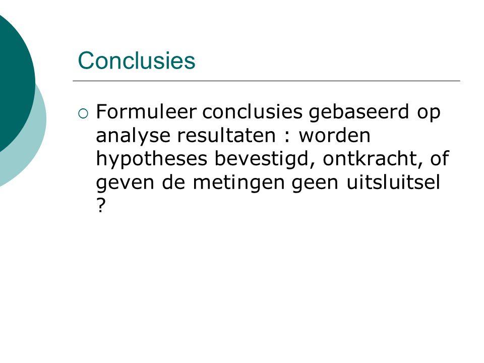 Conclusies Formuleer conclusies gebaseerd op analyse resultaten : worden hypotheses bevestigd, ontkracht, of geven de metingen geen uitsluitsel