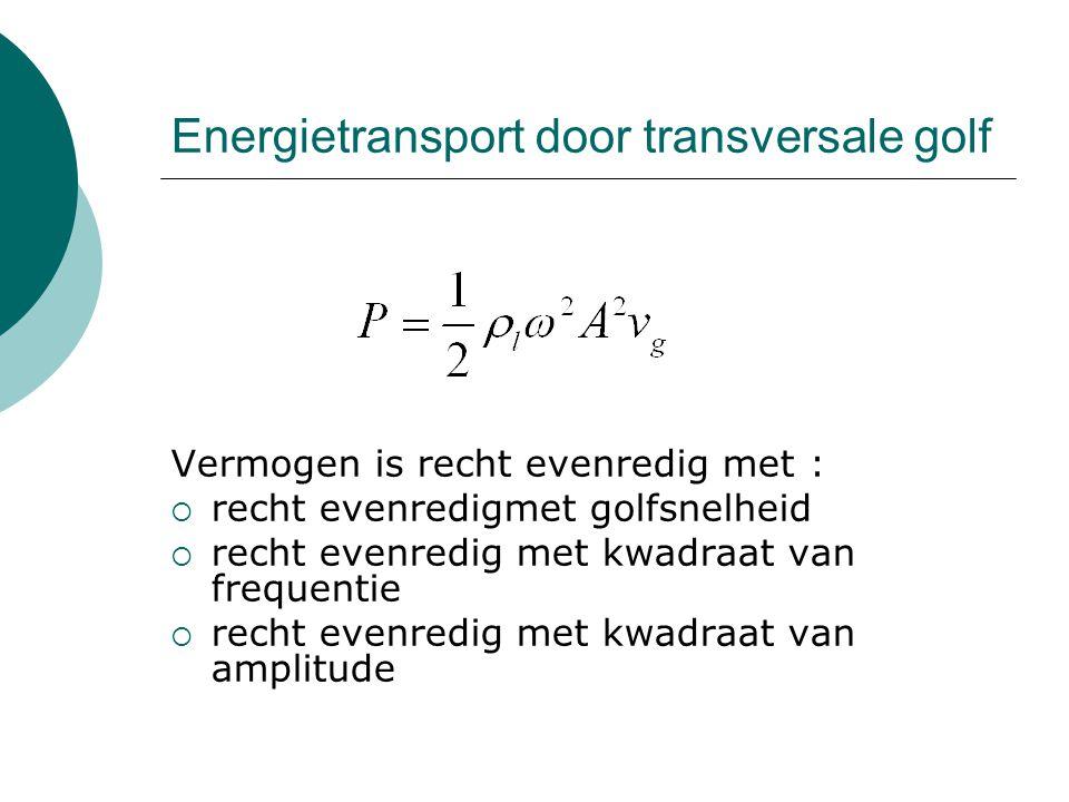 Energietransport door transversale golf