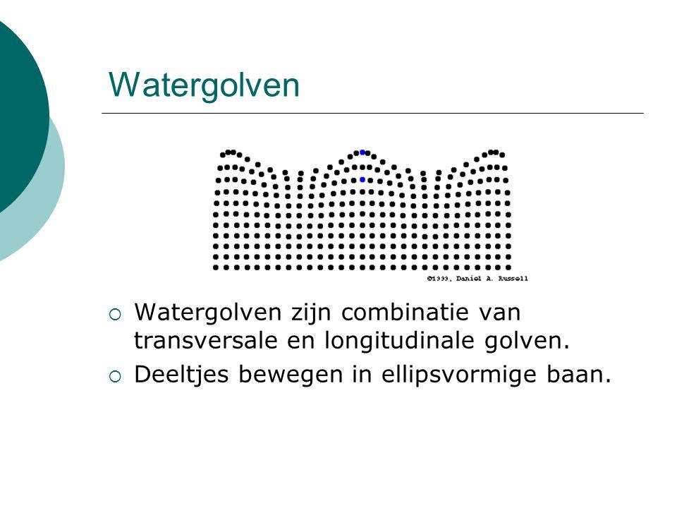 Watergolven Watergolven zijn combinatie van transversale en longitudinale golven.
