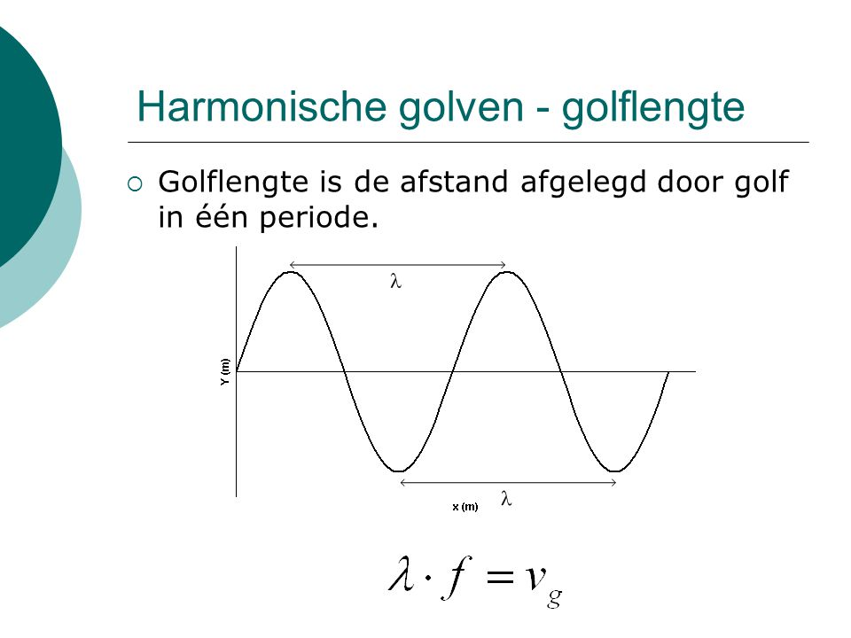 Harmonische golven - golflengte