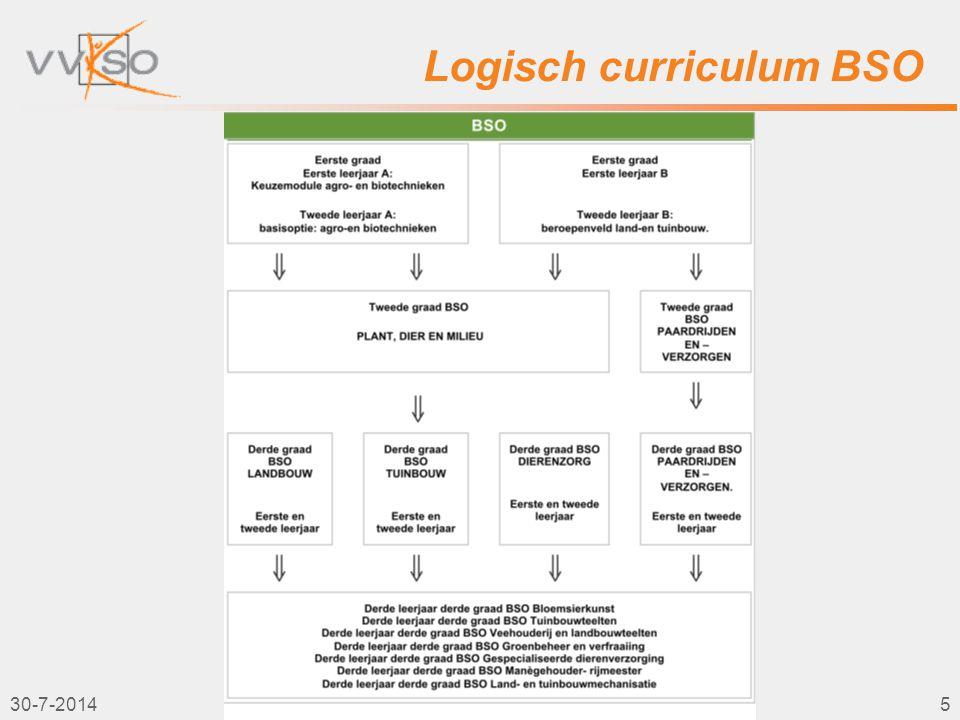 Logisch curriculum BSO