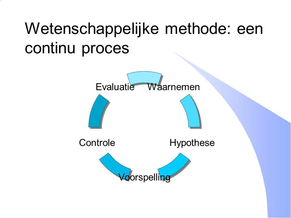 Wetenschappelijke methode: een continu proces