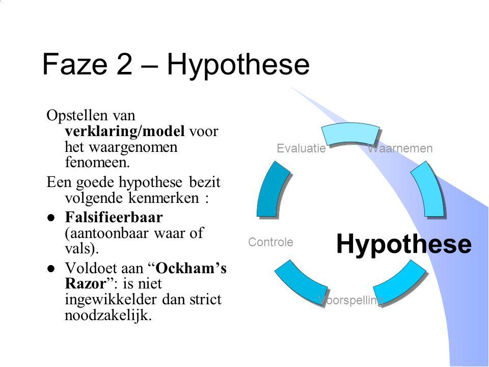 Faze 2 – Hypothese Opstellen van verklaring/model voor het waargenomen fenomeen. Een goede hypothese bezit volgende kenmerken :