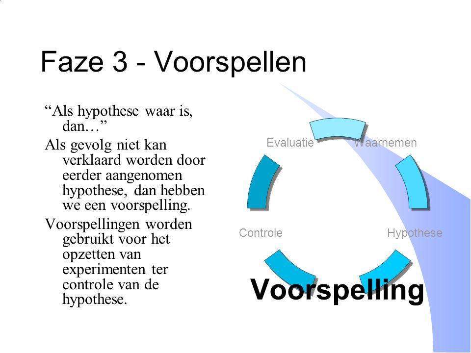 Faze 3 - Voorspellen Als hypothese waar is, dan…