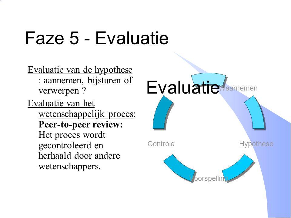 Faze 5 - Evaluatie Evaluatie van de hypothese : aannemen, bijsturen of verwerpen
