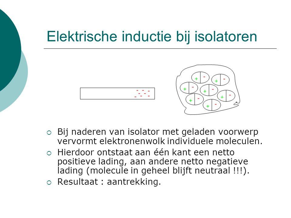 Elektrische inductie bij isolatoren