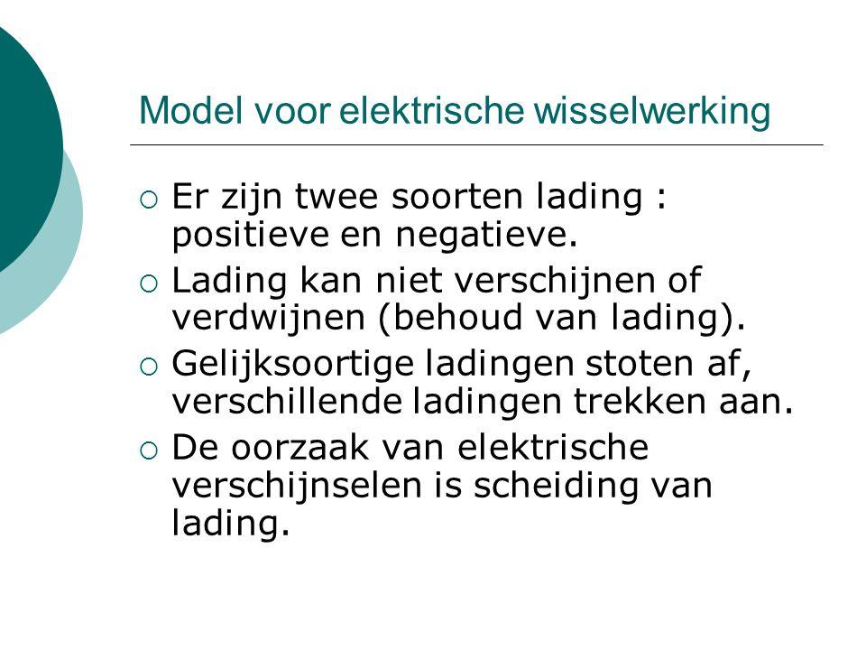 Model voor elektrische wisselwerking