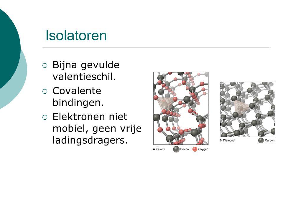Isolatoren Bijna gevulde valentieschil. Covalente bindingen.
